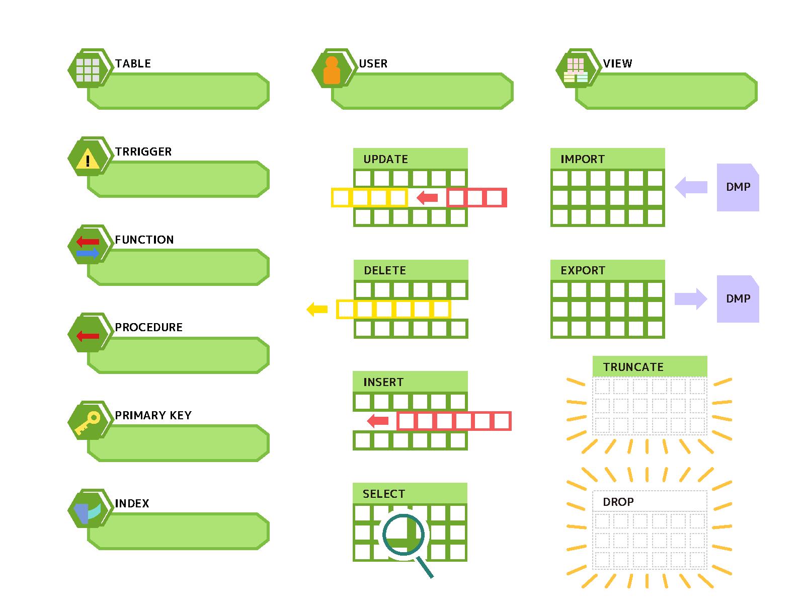 Excel VBA のプロシージャとは何か